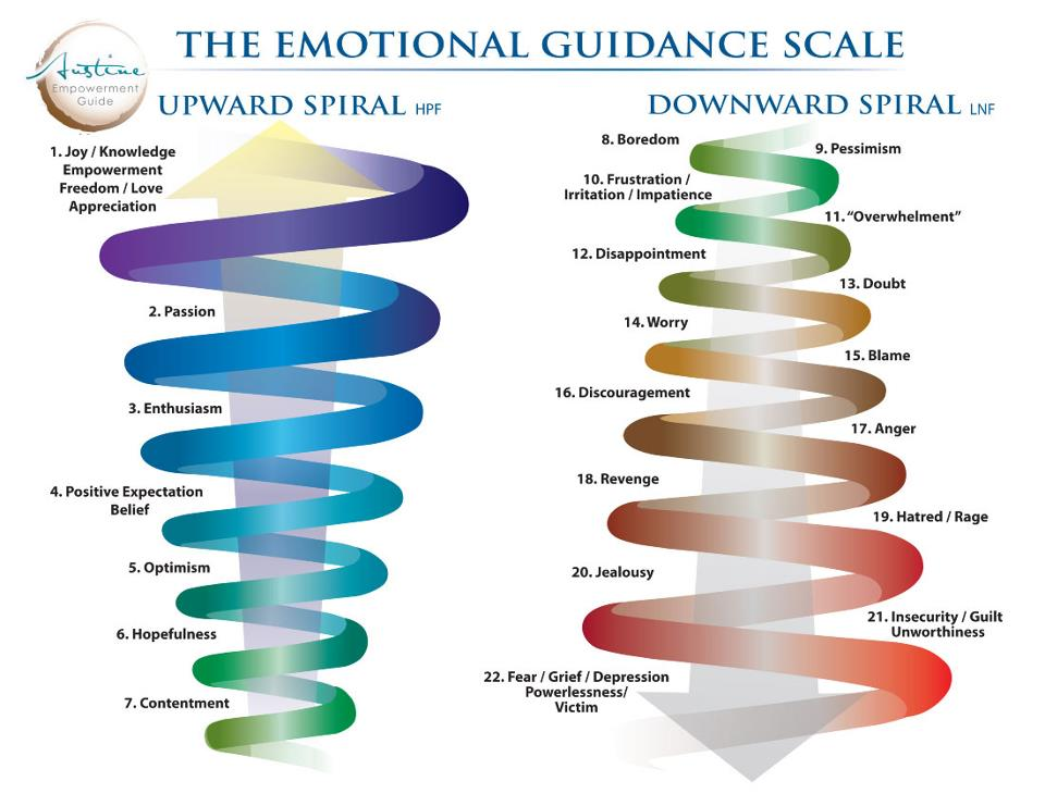 emotionalguidancescale